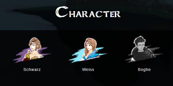 karakter wisgr
